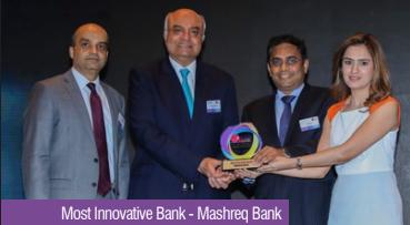 Most Innovative Bank